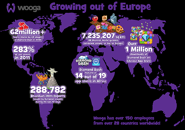 Wooga_GDC_Growing_out_of_Europe