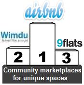 9flats-wimdu-airbnb-winner