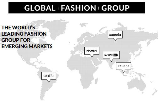 Global-Fashion-Group-logo