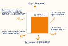Procfit-chart