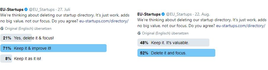 EU-Startups-Twitter-Poll