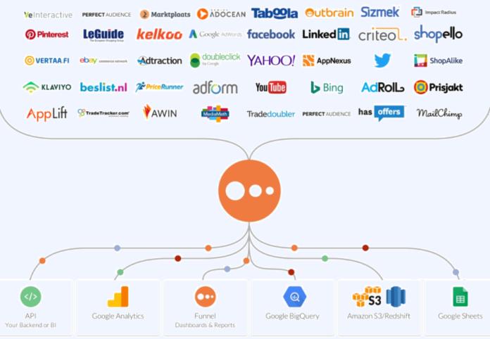 Funnel-IO-Startup