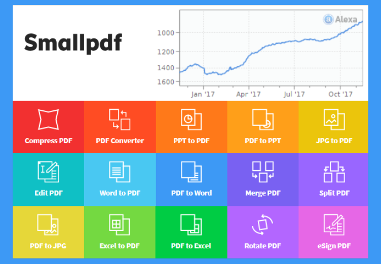 Zurich based startup smallpdf operates one of the 900 most visited smallpdf startup stopboris Image collections