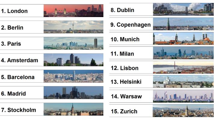 TOP-15-Startup-Hubs-Europe-2018