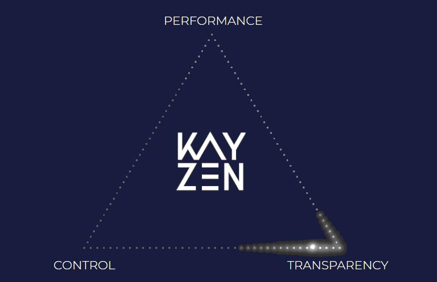 eu-startups.com - Mary Loritz - Berlin-based startup Kayzen emerges from stealth to transform digital advertising