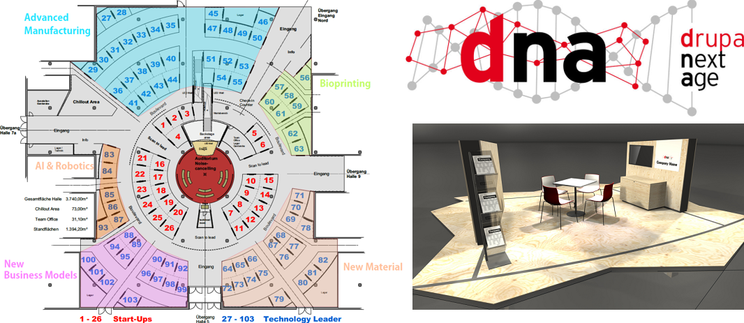 Be part of the future of print technology at dna: drupa next