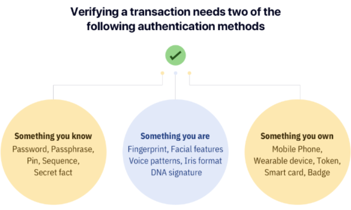 verifying-a-transaction