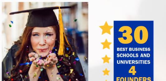 Entrepreneuship-Universities-Europe